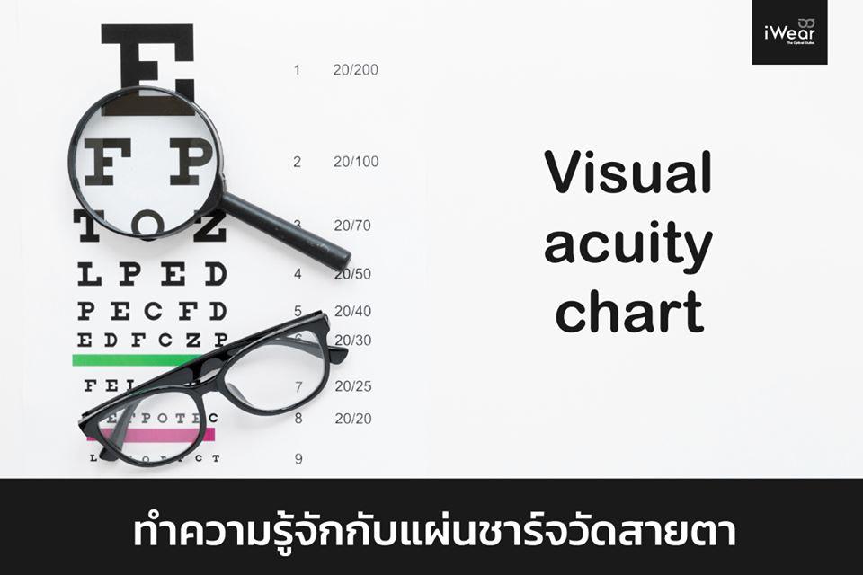 Visual acuity chart ทำความรู้จักกับแผ่นชาร์จ วัดสายตา